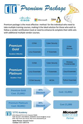 Premium platinum package