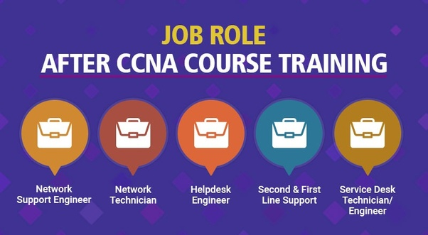 Hired ccna